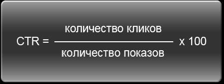 CTR объявления